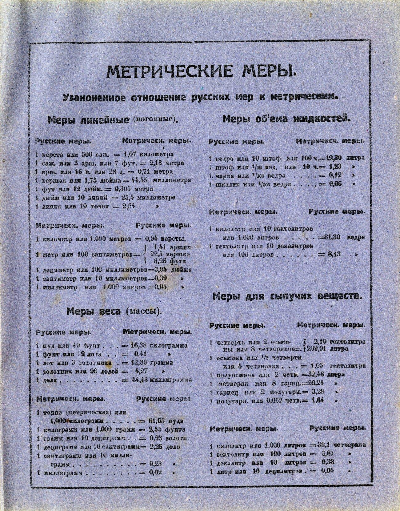Пионерка-барабанщица, 1930, стр. 3