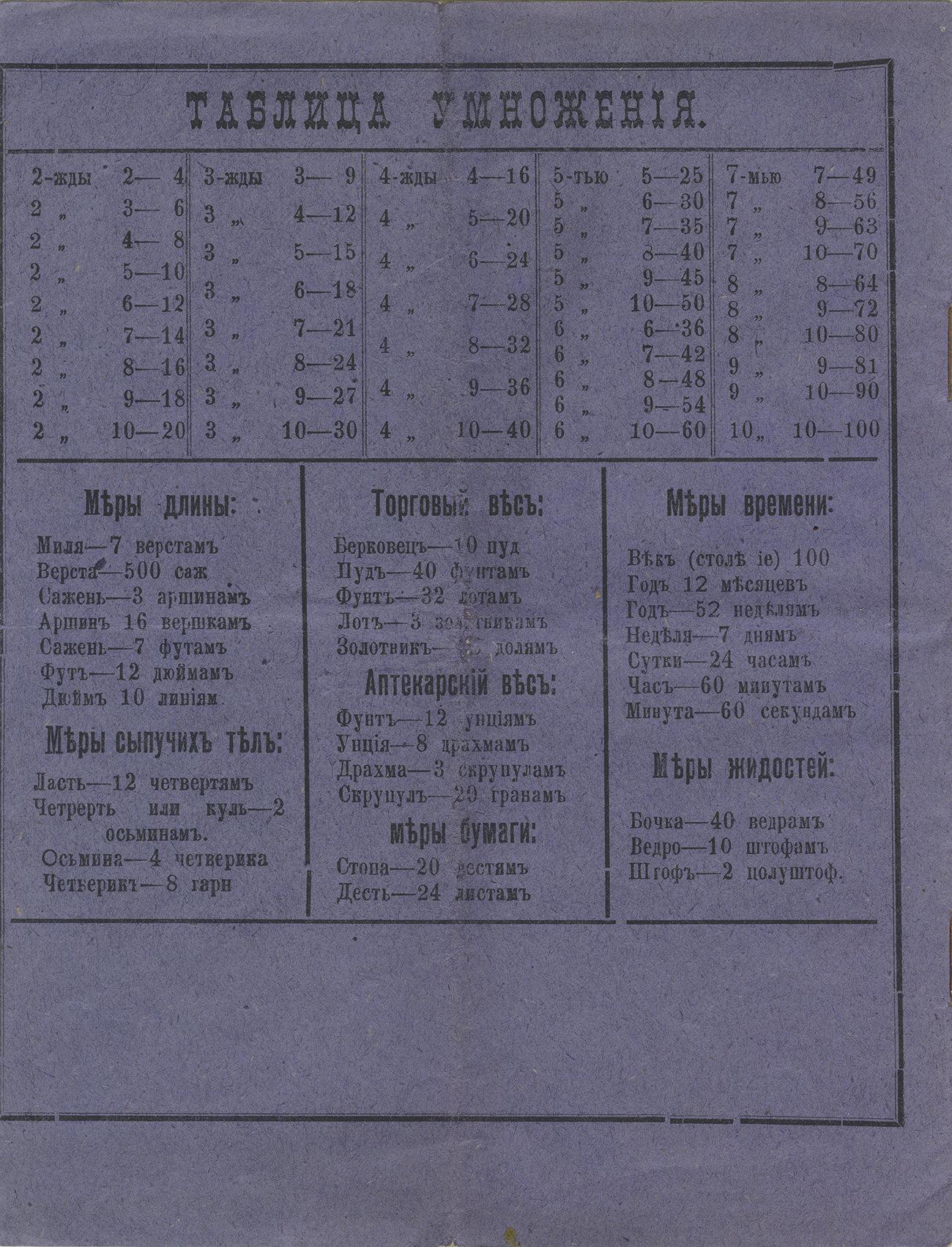 Тетрадь Евпатория, 1917, оборот