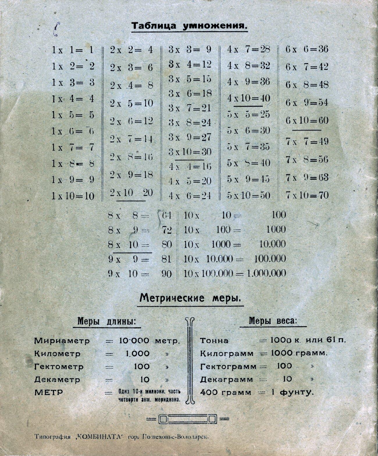 Тетрадь № 2 для геометрии Крюкова, 1926-27, оборот