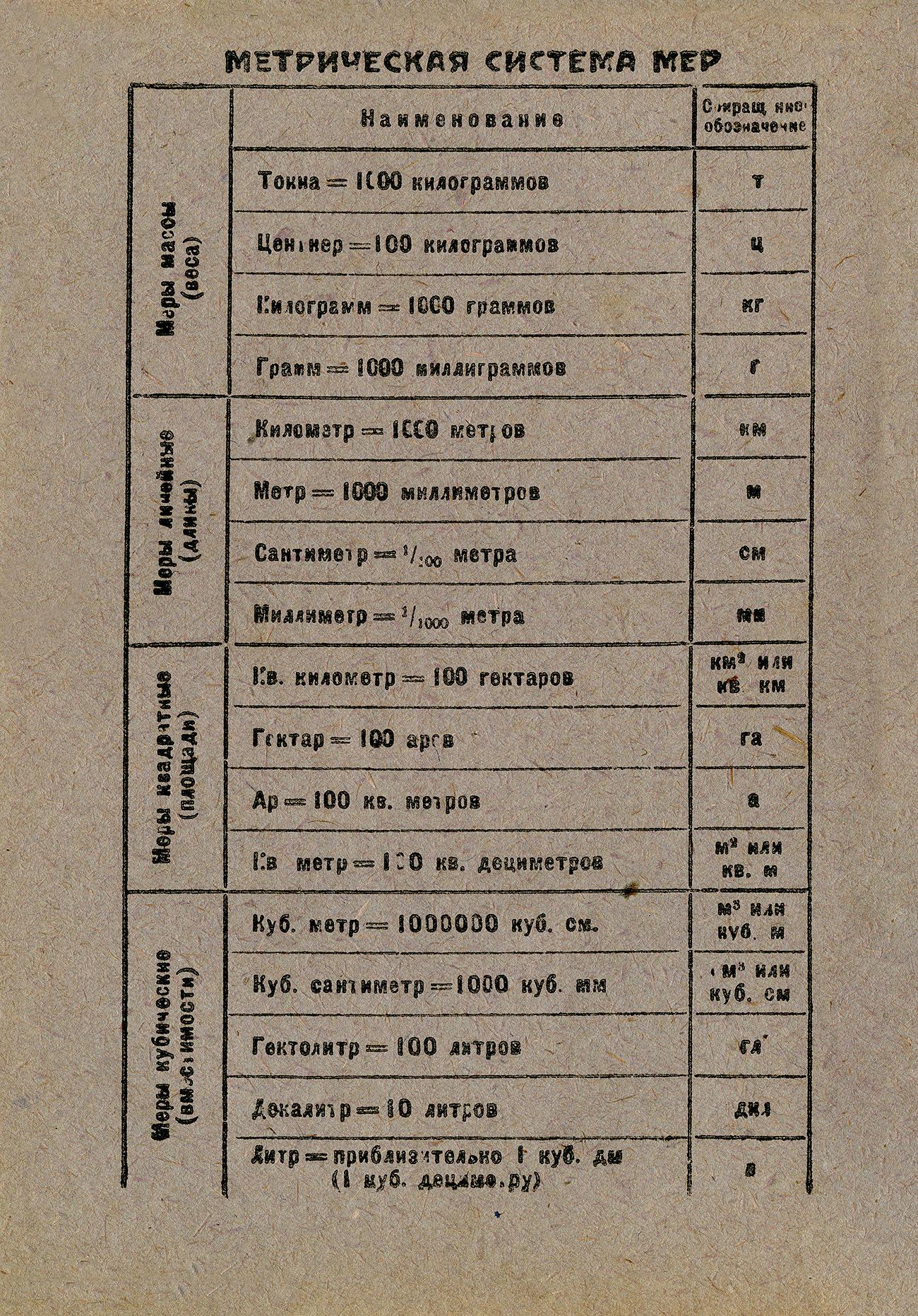 Тетрадь детский технический кружок, стр. 2