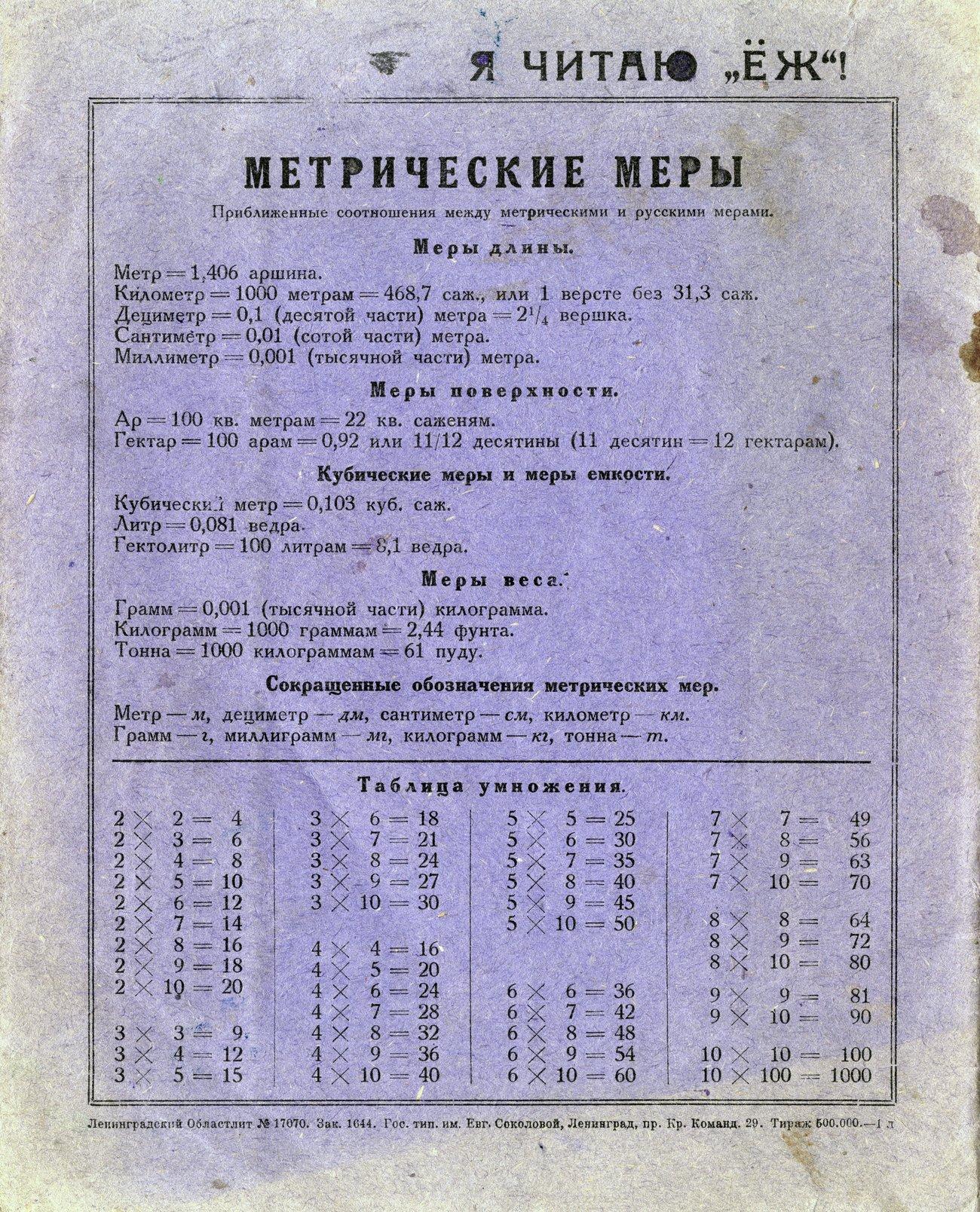 ГИЗ, Ленин, оборот