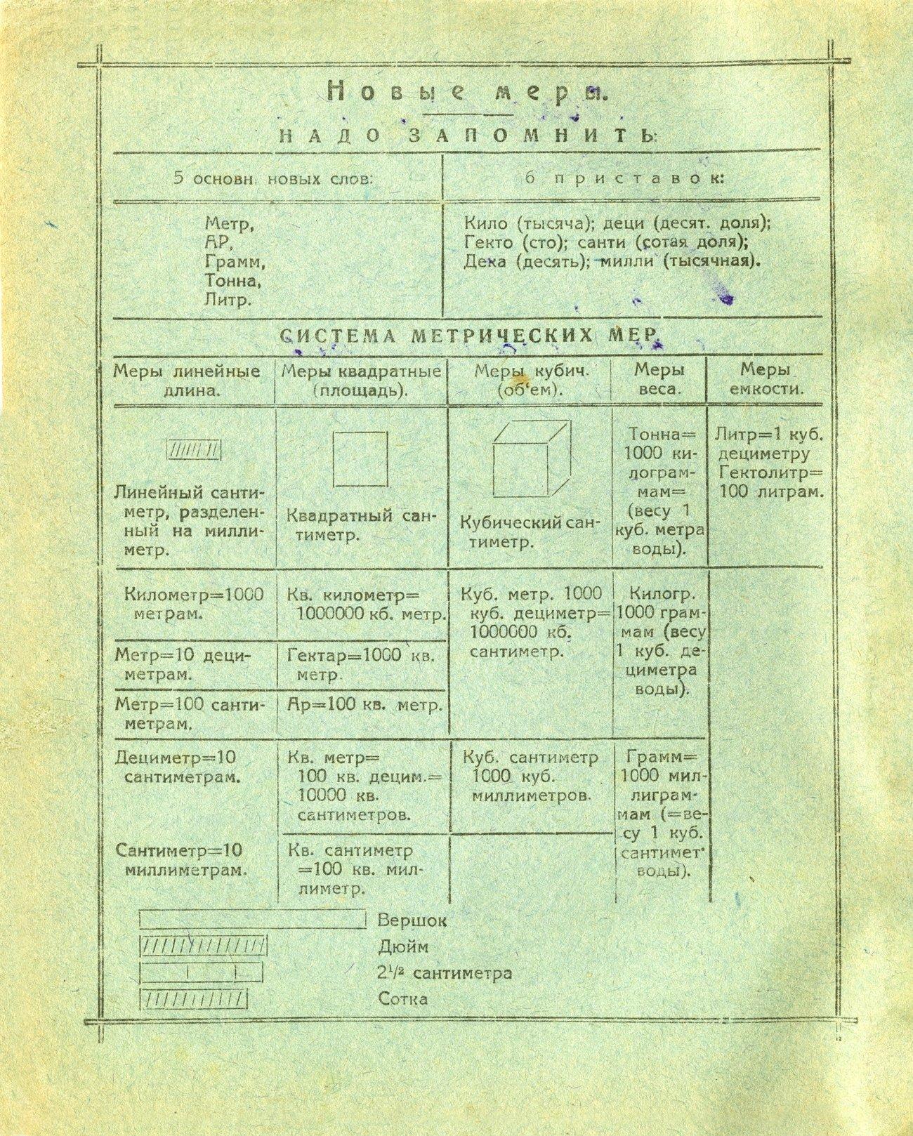 Тетрадь 1928 стр2 Губпросторг