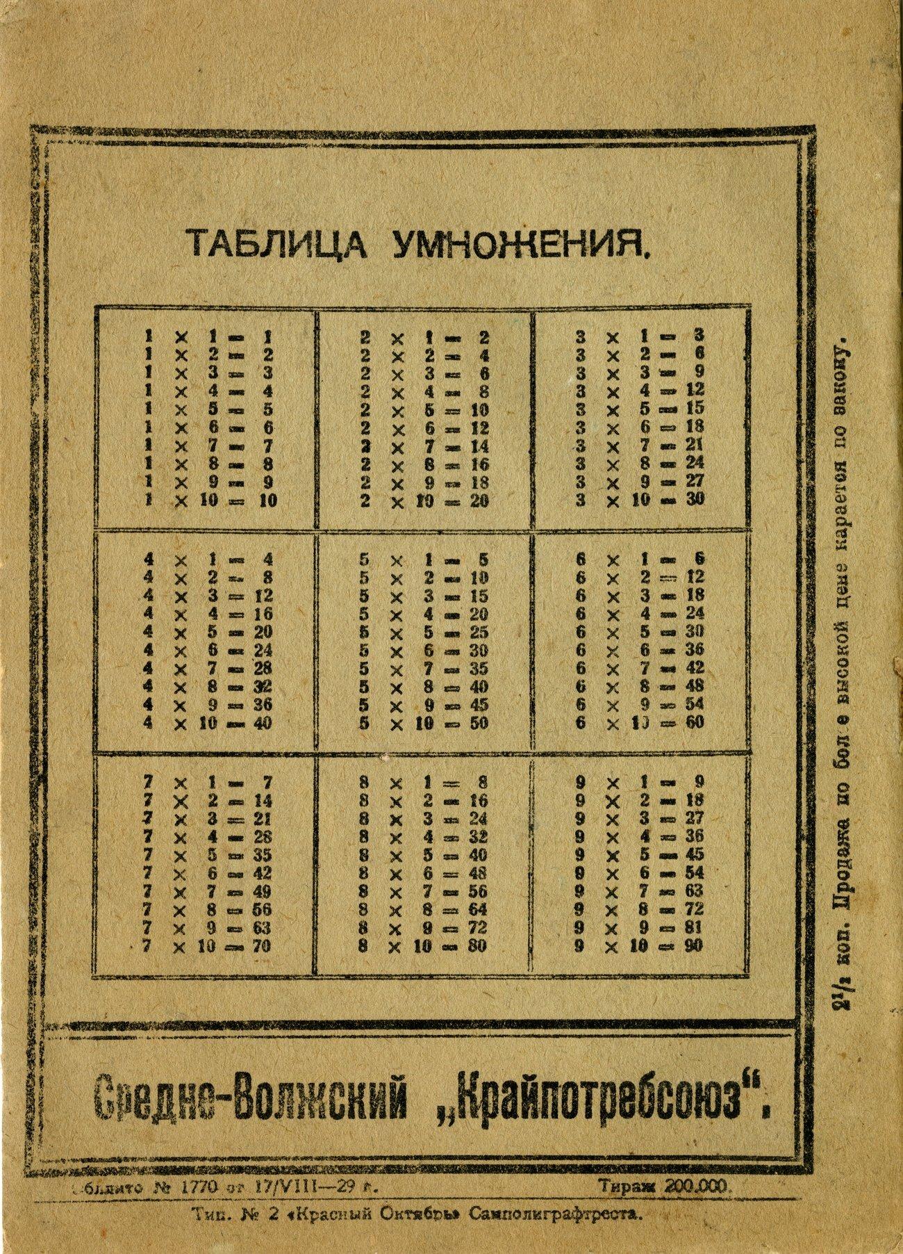 Тетрадь 1929 Средне-Волжский Крайпотребсоюз оборот