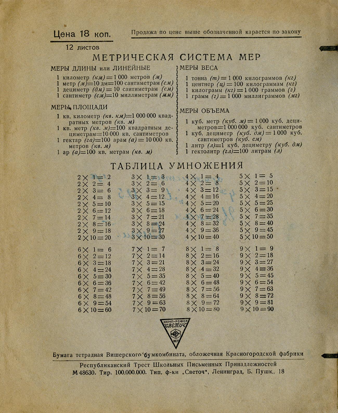 Тетрадь Фабрика Светоч оборот