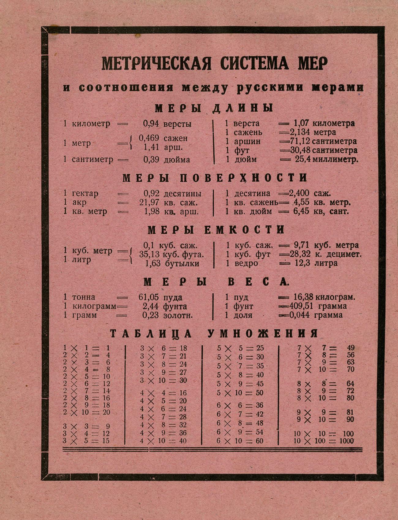 Тетрадь НКЦРК, 218х168, оборот
