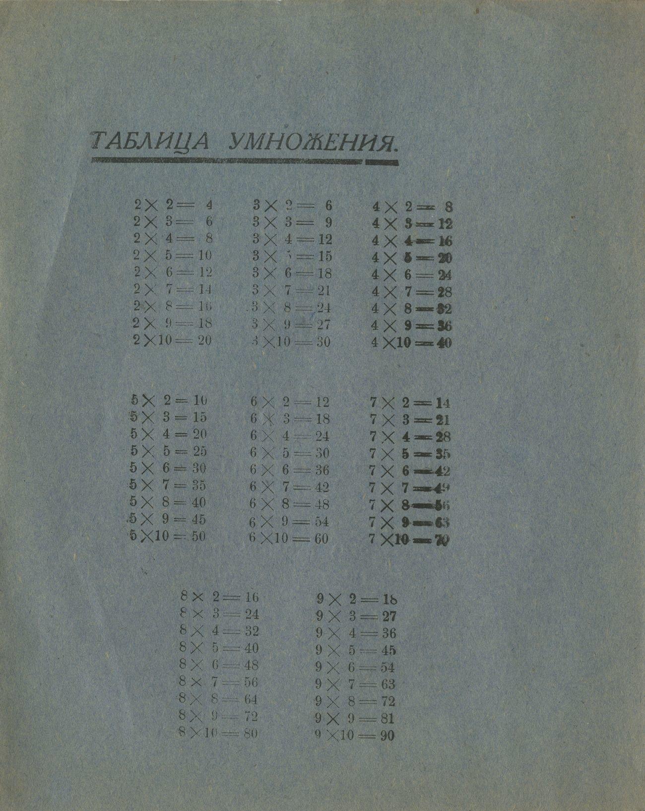 Тетрадь Каменская фабрика, стр. 3
