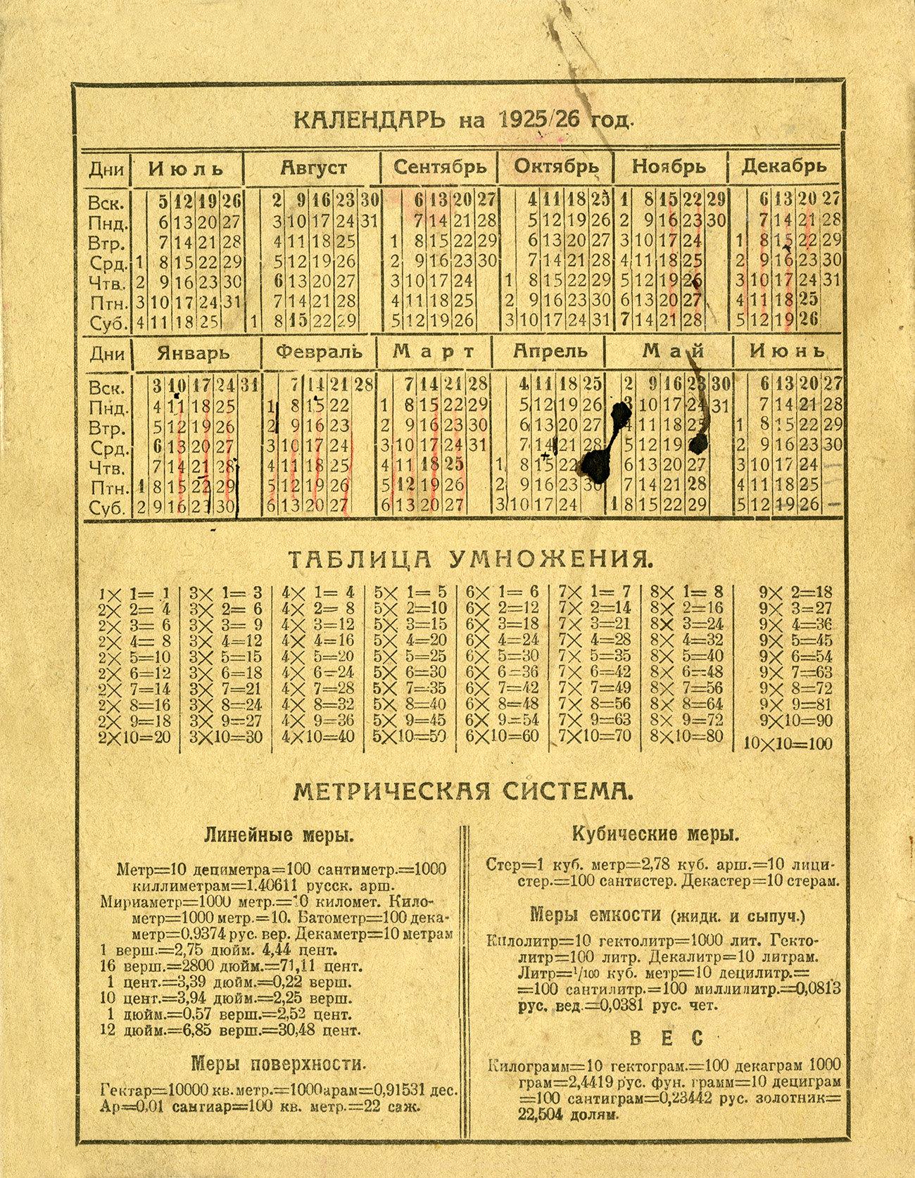 Тетрадь Маркс, 1925, оборот
