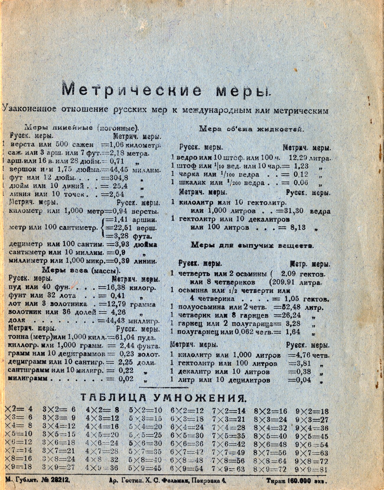 Тетрадь Калинин (25), оборот