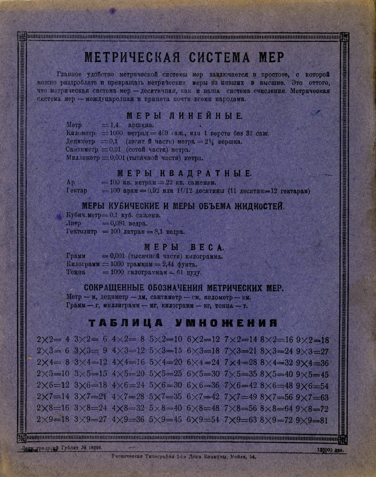 Тетрадь СССР 028 оборот