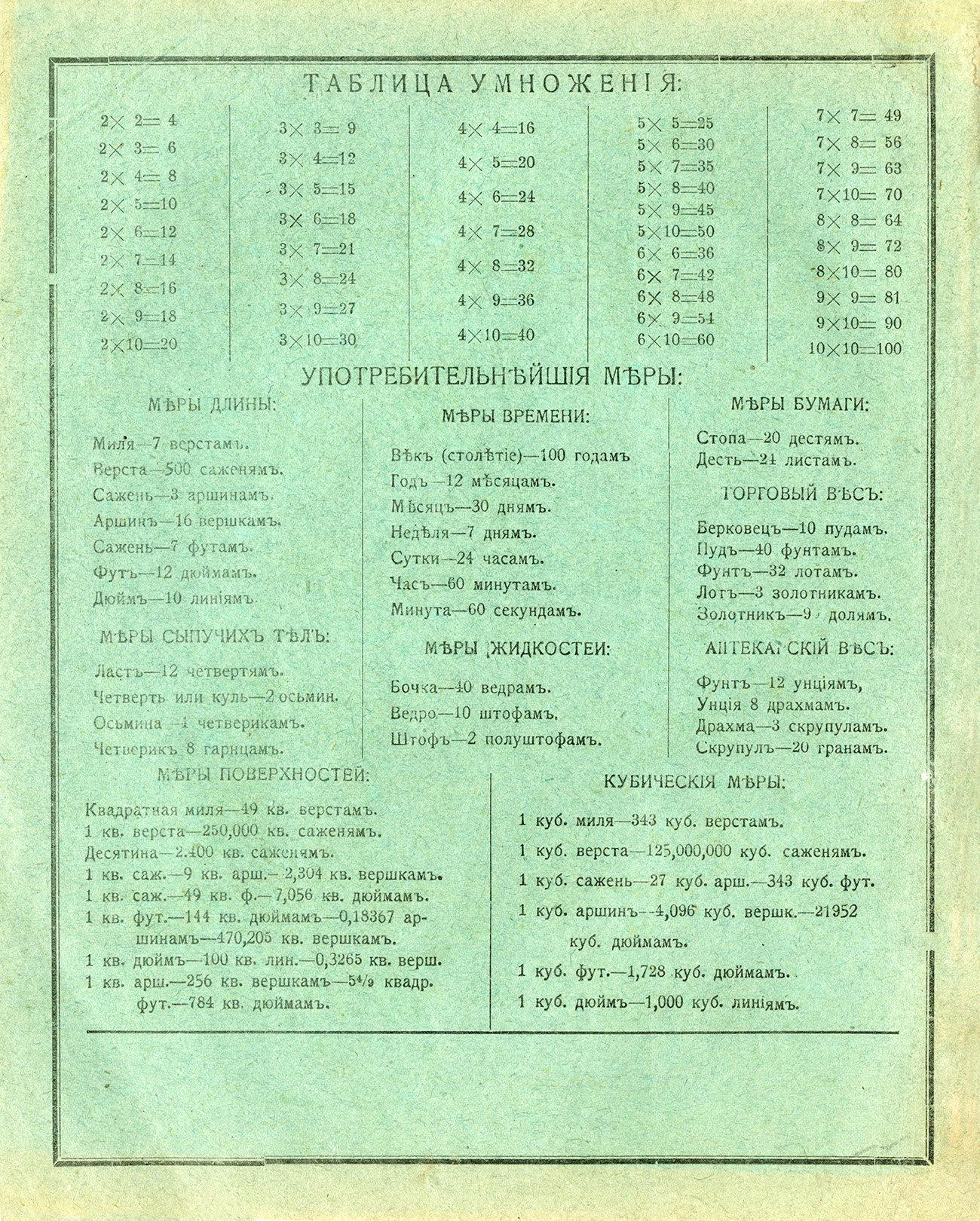 """Тетрадь """"Гоголь"""", 1914, оборот"""