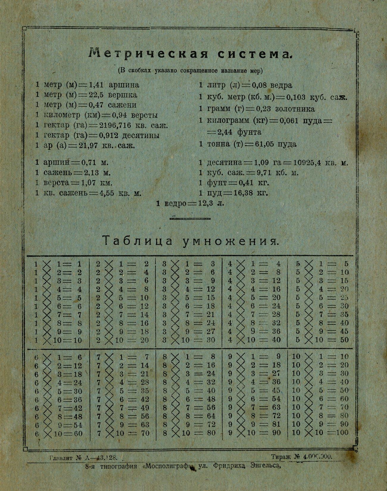 Тетрадь СССР 34 оборот