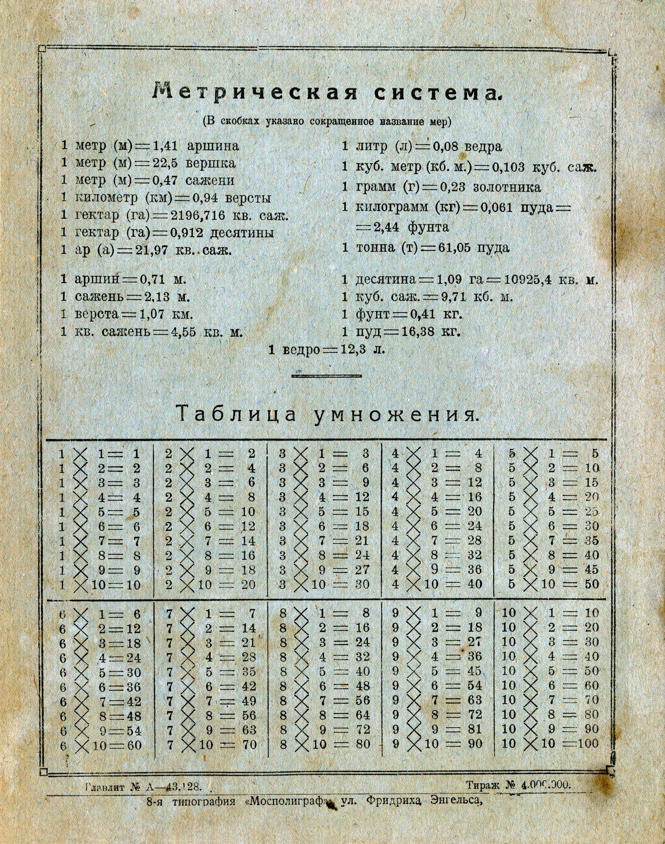 Тетрадь СССР (34), оборот